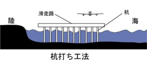厳島神社の大鳥居の大鳥居の足元の「底部分」の秘密